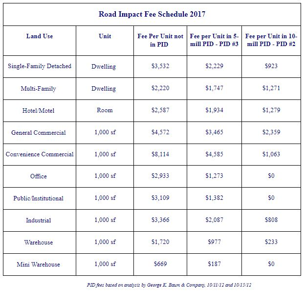 Road Impact Fee table